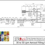 30 - 50 cpm Aerosol betetzeko linea