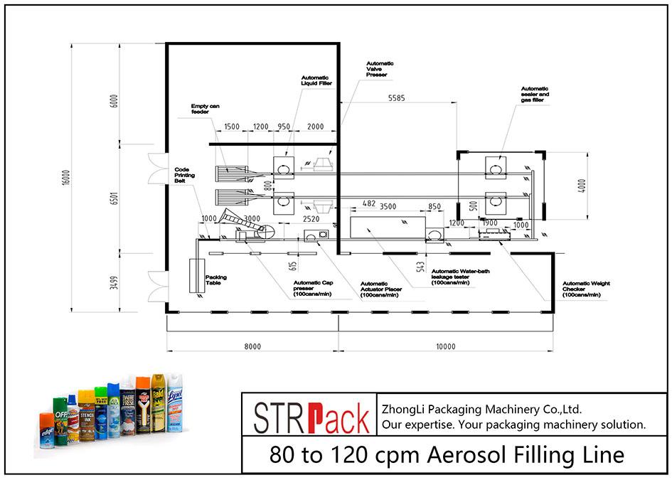80 eta 120 cpm Aerosol betetzeko linea