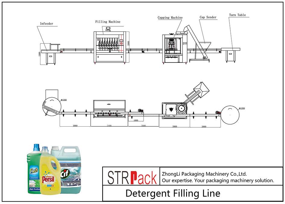 Detergenteak betetzeko linea automatikoa