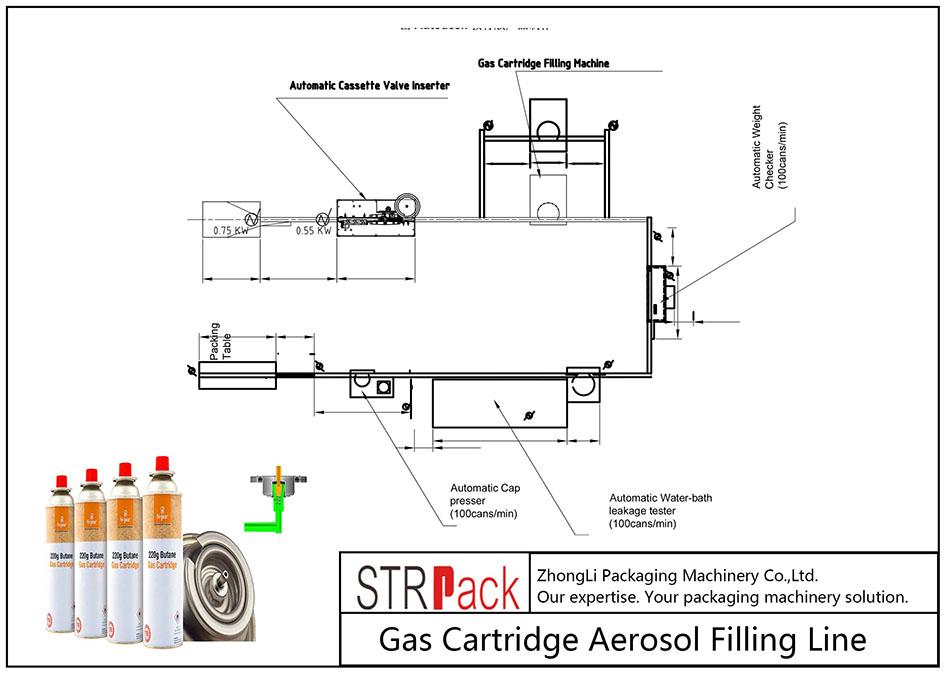 Gas kartutxo automatikoa Aerosol betetzeko linea