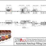 Ketchup betetzeko linea automatikoa