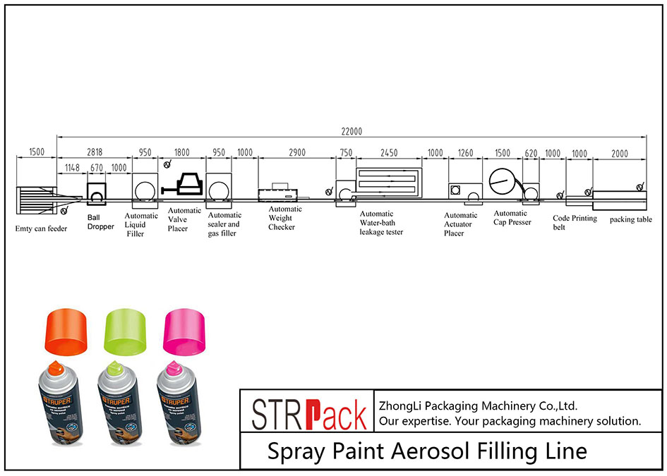 Spray Paint automatikoa Aerosol betetzeko linea